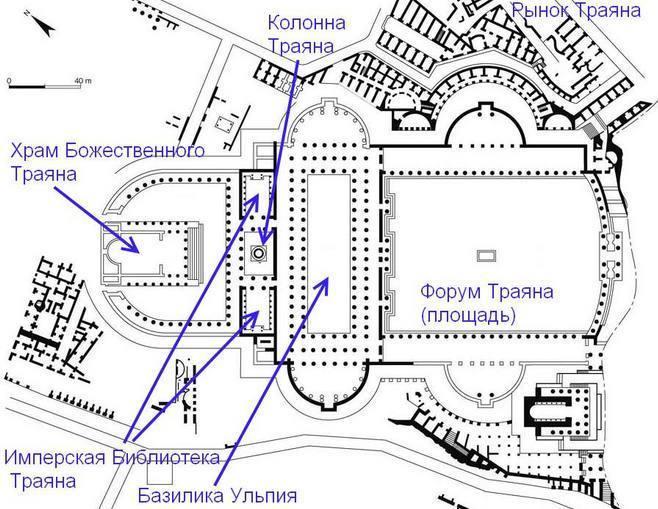 План форума Траяна