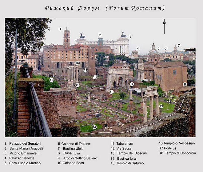 Сооружения Римского форума