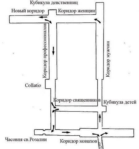 План катакомб Капуцинов