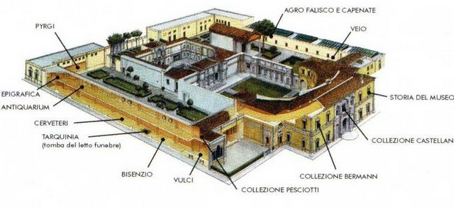 Национальный музей этрусского искусства - Вилла Джулия - Планировка