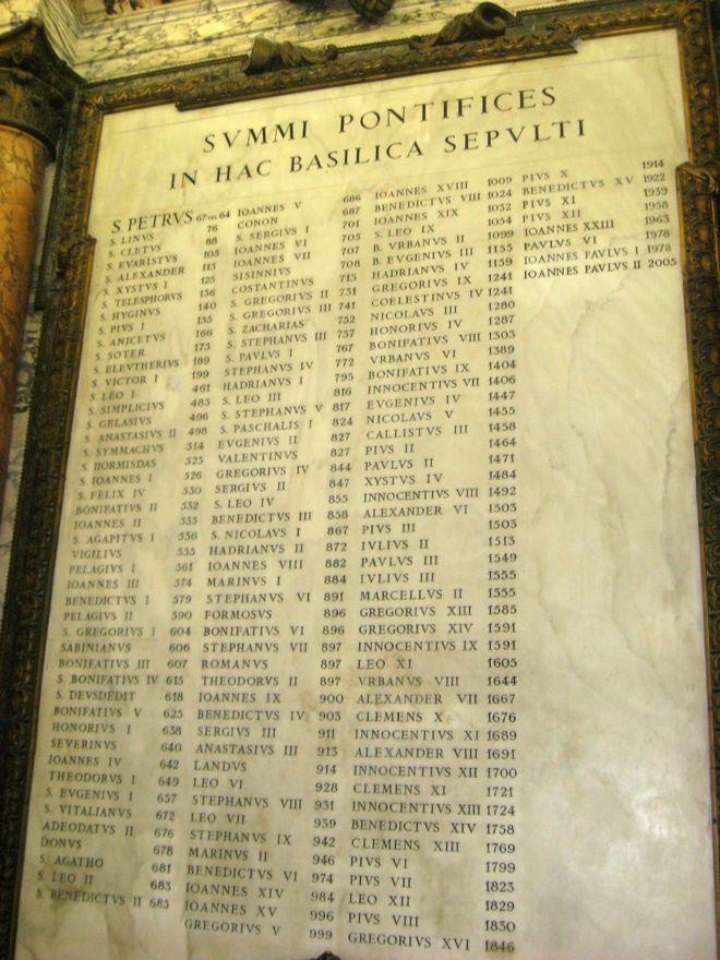 Имена первосвященников, похороненных в соборе