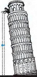 Эксперимент галилея на Пизанской башне